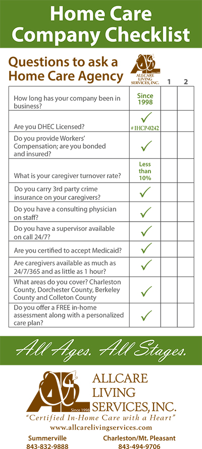 caregiver company questions by AllCare Living Services